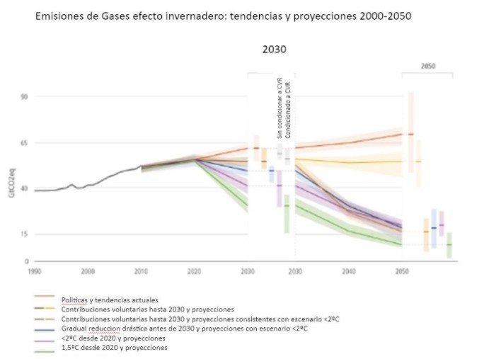 IPCC avverte1